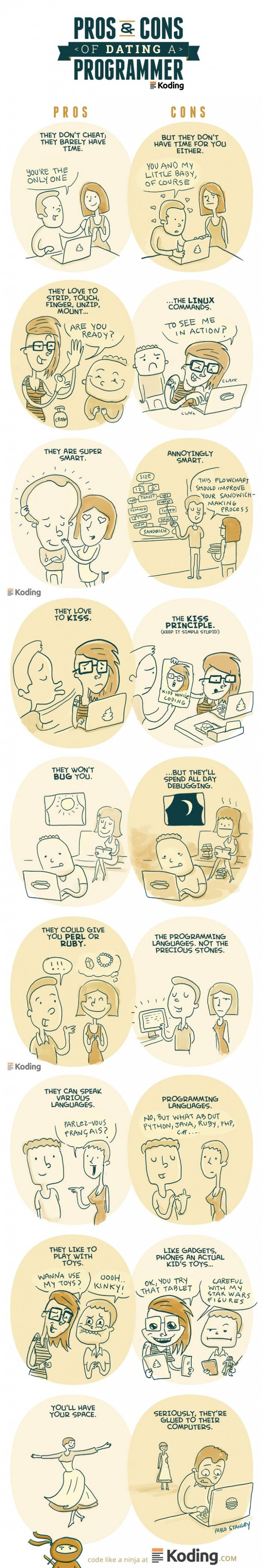 Pros-And-Cons-Dating-a-Programmer-685x4100